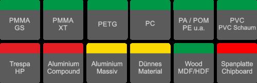 Art.106: Zweizahnfräser mit polierter Spannut
