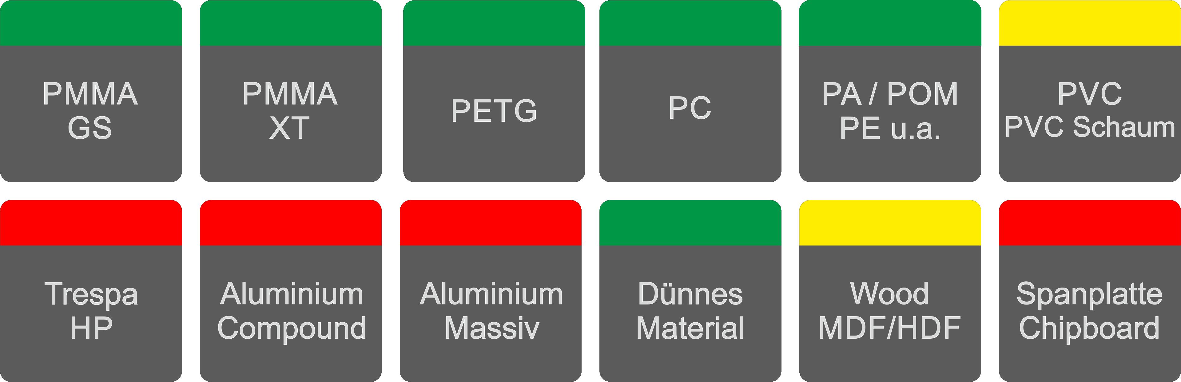 Art. 108: Kompressionfräser Up+Down Cut mit polierter Spannut