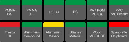 Art. 111: Einzahnfräser allround