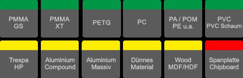 Art. 122: Einzahnfräser mit TA-C Beschichtung für Acrylglas