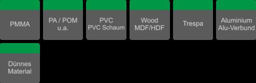 Art. 123: Gravier- und Fasenfräser Zweizahn mit polierter Spannut