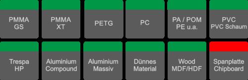 Art. 131: Einzahnfräser mit Linksdrall TAC beschichtet